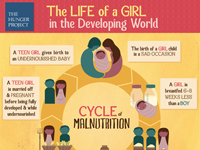 Infographic: The Life of a Girl in the Developing World